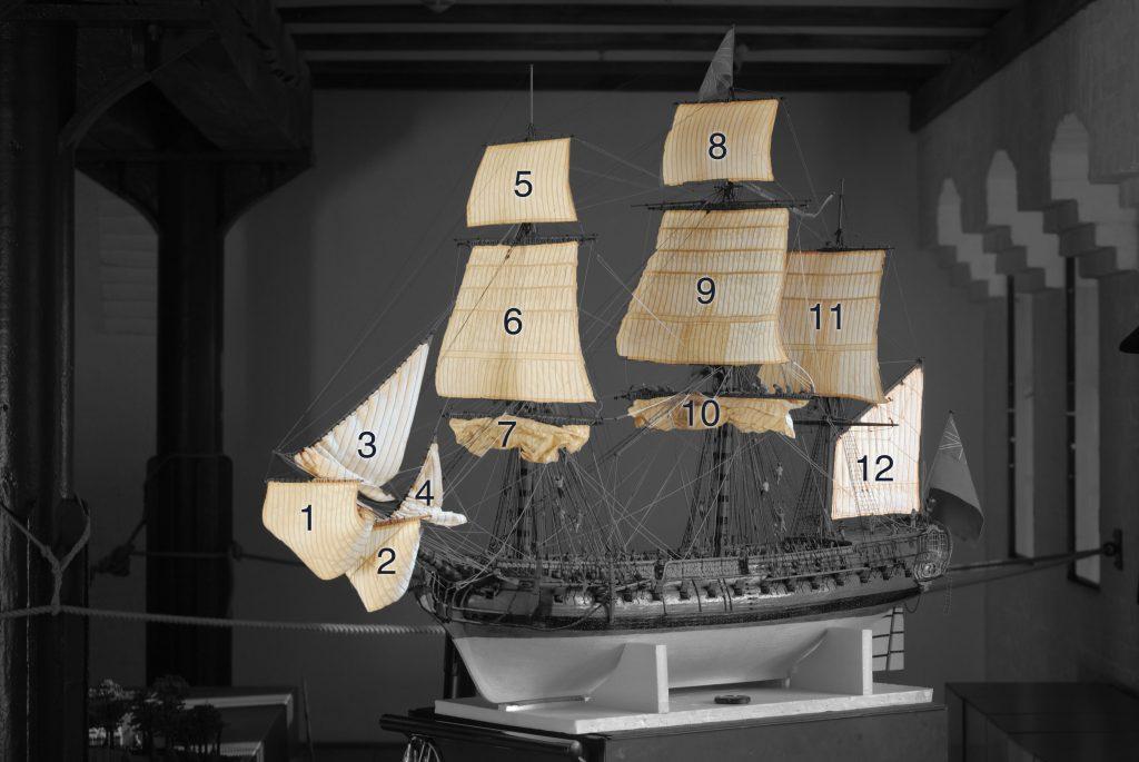 Die Bezeichnungen der Segeln eine Fregatte der zweite Hälfte der 18. Jahrhundert. Schiffsmodell auf Deck 2 der Internationale Maritime Museum Hamburg.