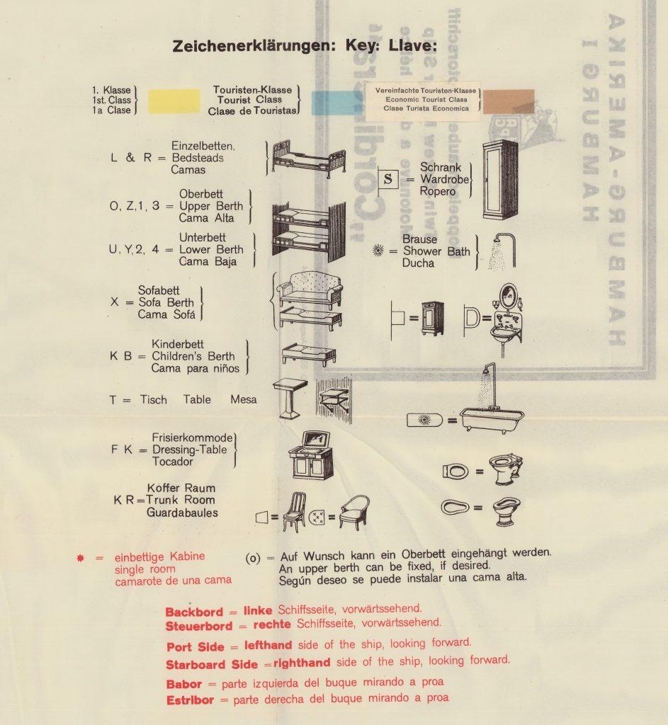 """Decks- und Kabinenplan des Doppelschrauben-Motorschiff """"Cordillera"""" (R-1-2035) auf den Internationalen Maritimen Museum Hamburg."""